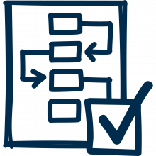 PSI Planning and Coordinating icon